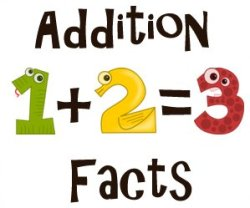 Addition Facts:Printable Fact Sheets
