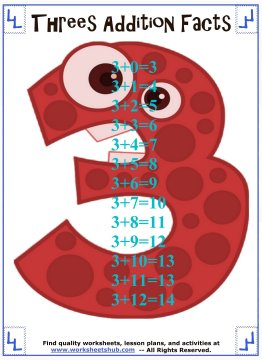 addition facts 3
