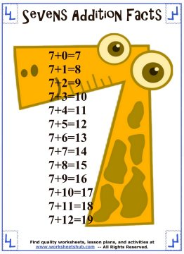 addition facts 7