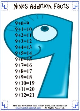 addition facts 9