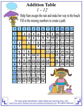 graphic about Addition Table Printable identified as Addition Desk Worksheets