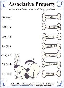 math worksheet : associative property of addition  definition  worksheets : Commutative Property Of Addition Worksheets For First Grade