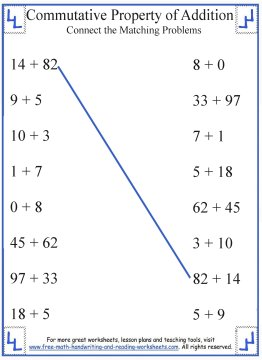Commutative Property of Addition - Definition & Worksheets