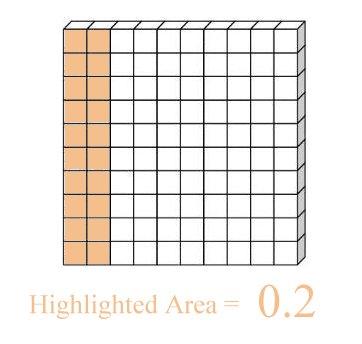 Number Names Worksheets free printable place value chart : Decimal Place Value Worksheets