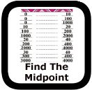 how to find the midpoint 00