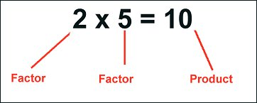 multiplication factors worksheets math worksheet number