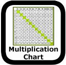 multiplication chart 00