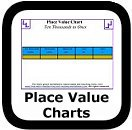 place value charts 00