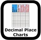 decimal place math tables