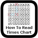 multiplication chart to print 00