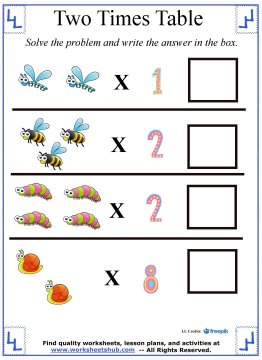 multiplication charts 5
