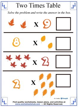 multiplication charts 7