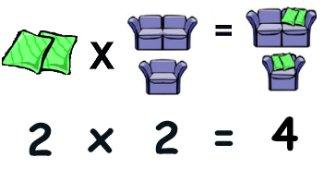 multiplication charts 2