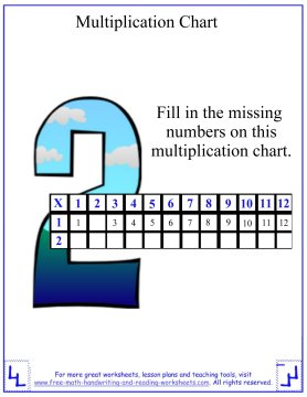 multiplication charts 4