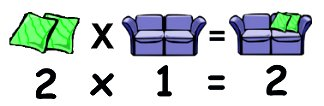 multiplication charts 1