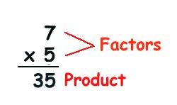 multiplication grid 1