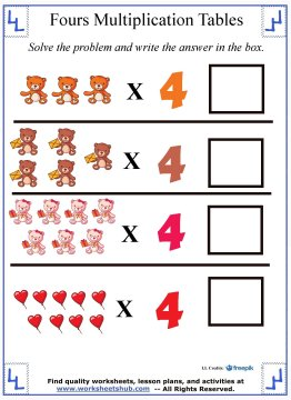 multiplication table chart 5