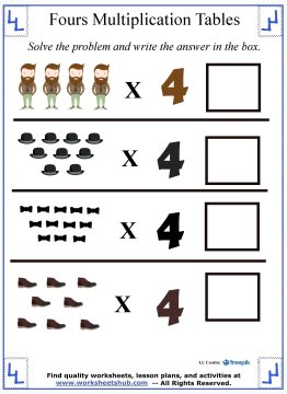 multiplication table chart 6