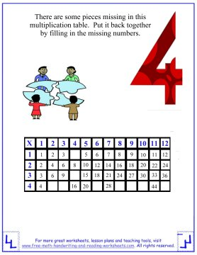Number Names Worksheets multiplication table by 4 : Multiplication Table Chart - Multiplying by 4