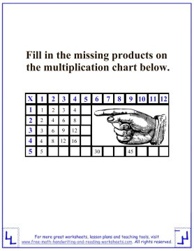 multiplication tables 2