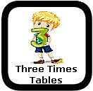 threes multiplication table