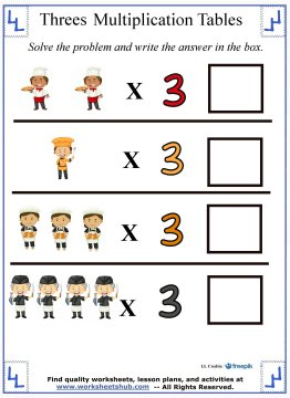 multiplication times table chart 6