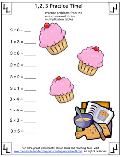 multiplication times table chart 3