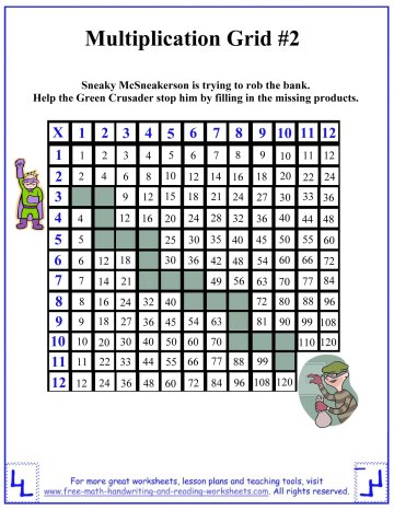 multiplication times tables 2