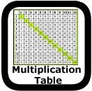 multiplication table 00