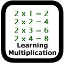 multiplying by skip counting