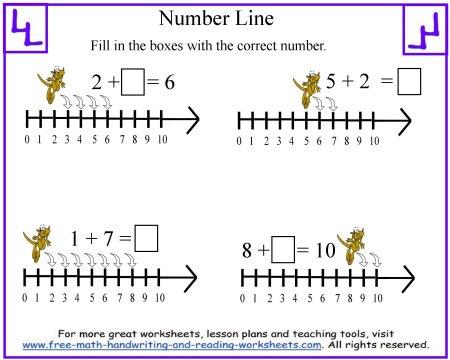 number line worksheets x4
