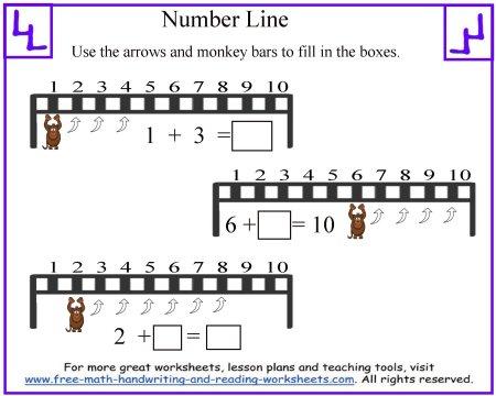 number line worksheets x5