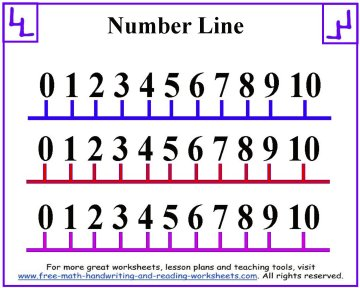 photo relating to Printable Number Line referred to as Selection Line Worksheets
