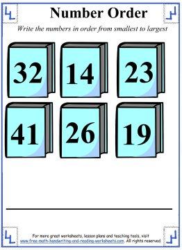 ordering numbers 7