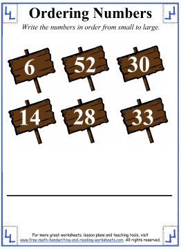 ordering numbers on signs