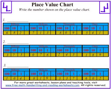 Number Names Worksheets free printable place value chart : Place Value Chart Worksheets