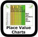 printable place value charts