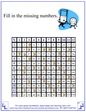 printable multiplication chart 6