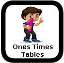 ones multiplication table