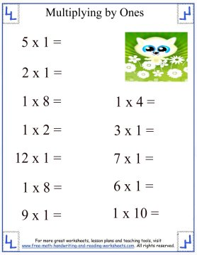 Printable Multiplication Table - Multiplying By One