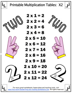 printable multiplication tables 2
