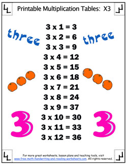 printable multiplication tables 3