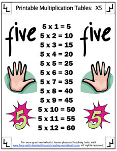 printable multiplication tables 5