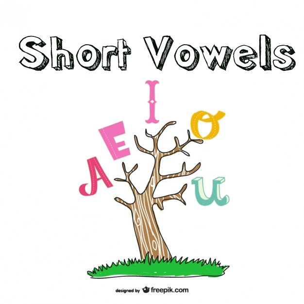 photo about Free Printable Short Vowel Worksheets titled Shorter Vowel Worksheets:Fundamental English Courses