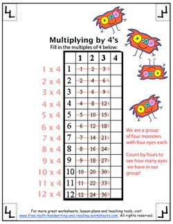 skip counting by fours 3