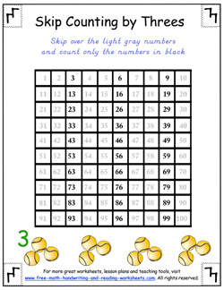 Math Worksheets (Counting by 3's)