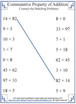 commutative property of addition 2