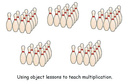 how to teach multiplication using object lessons