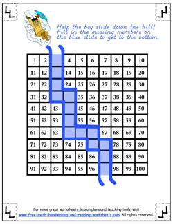 hundreds chart 1