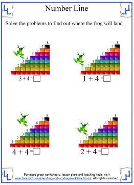number line worksheet 3